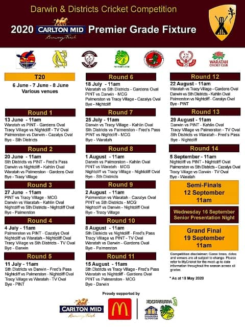 Darwin Cricket League 2020 : Schedules, Teams, Timings & Squad Details