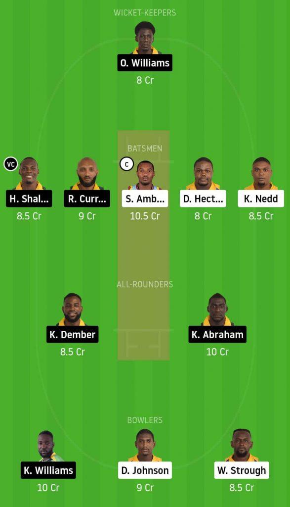 Vincy Premier T10 League   Match 10, SPB VS BGR   Dream11 Fantasy Cricket Tips