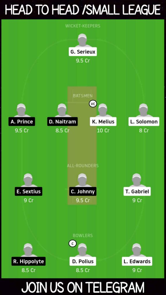 GICB vs VFNR | Match 4, Saint Lucia T10 Blast | Dream11 Today Match Prediction and Players Records
