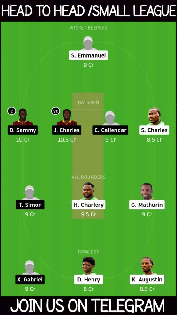 MRS vs SCL | Match 6, Saint Lucia T10 Blast | Dream11 Today Match Prediction and Players Records