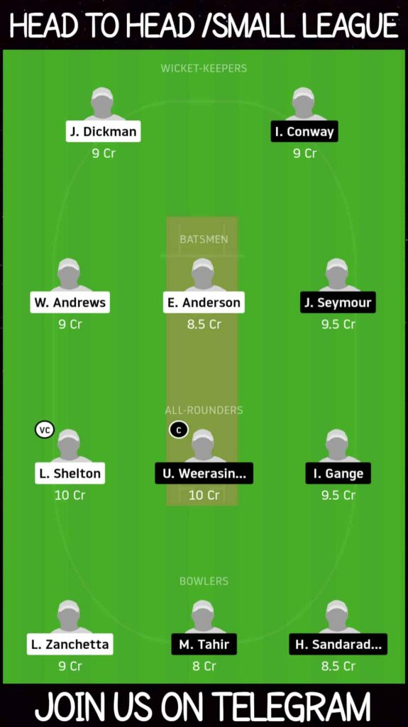 DDC vs WCC   Match 3,Darwin and District ODD   Today Match Prediction and Players Records