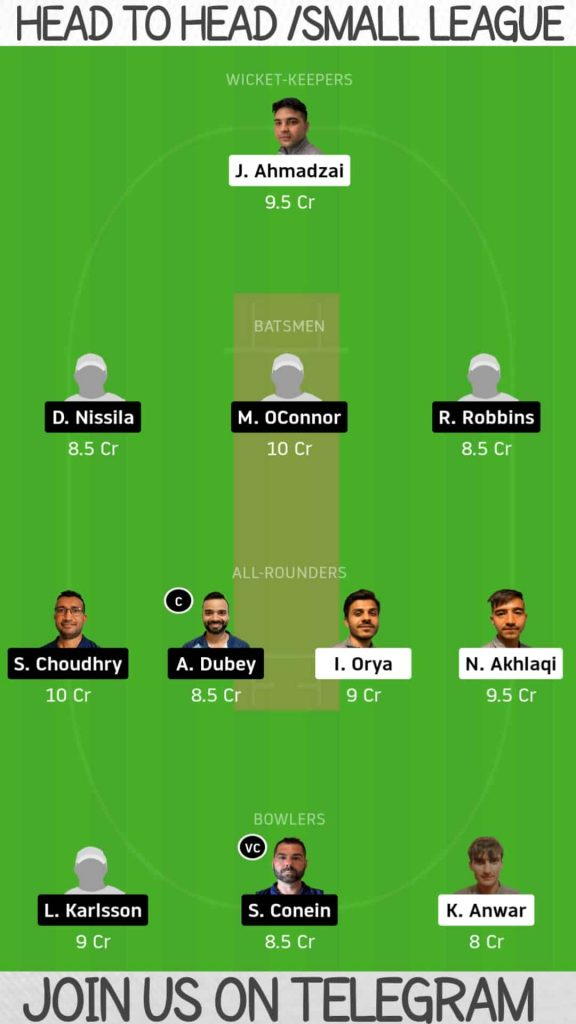 VAR vs DIC   Match 11, ECS T10 Stockholm, Botkyrka   Dream11 Today Match Prediction and Players Records