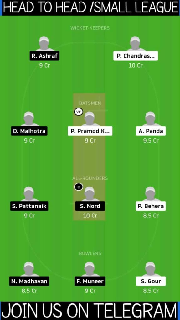 HSC vs MCC | Match 2, ECS T10 Malmo | Dream11 Today Match Prediction and Players Records