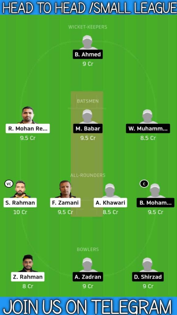 KACC vs ACC   Match 13, ECS T10 Malmo   Dream11 Today Match Prediction and Players Records