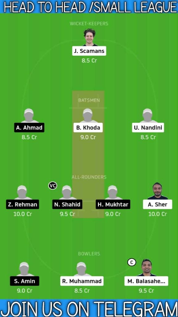 EB vs GHM | 1st Match, ECS T10 Finland | Dream11 Today Match Prediction and Players Records