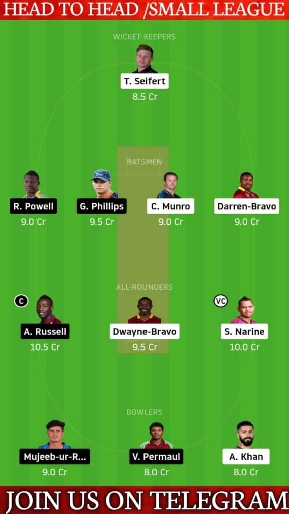 TKR vs JAM   Match 6, CPL T20 2020   Dream11 Today Match Prediction and Players Records