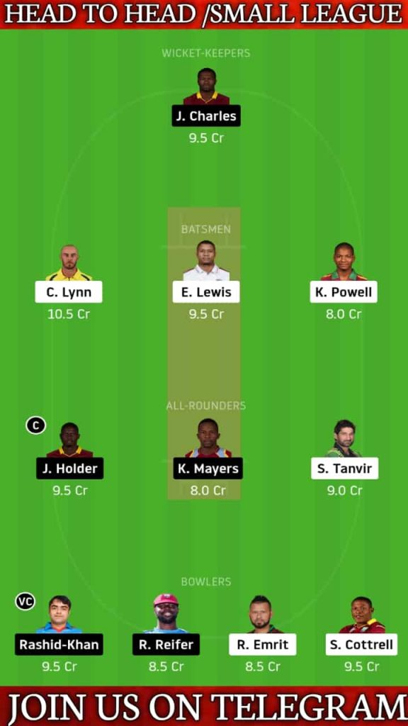SKN vs BAR | Match 11, CPL T20 2020 | Dream11 Today Match Prediction and Players Records