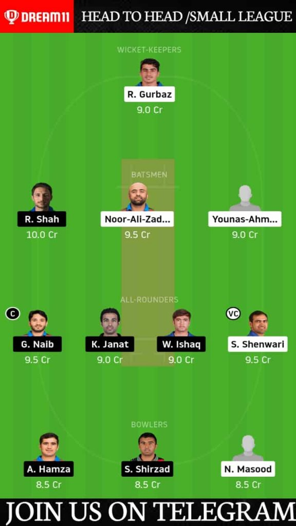 KE vs BOD | Match 3, Shpageeza T20 League 2020 | Dream11 Today Match Prediction and Players Records