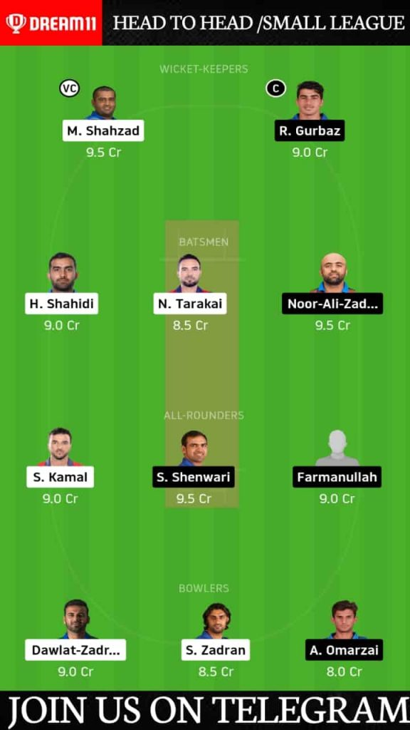 MAK vs KE | Match 4, Shpageeza T20 League 2020 | Dream11 Today Match Prediction and Players Records