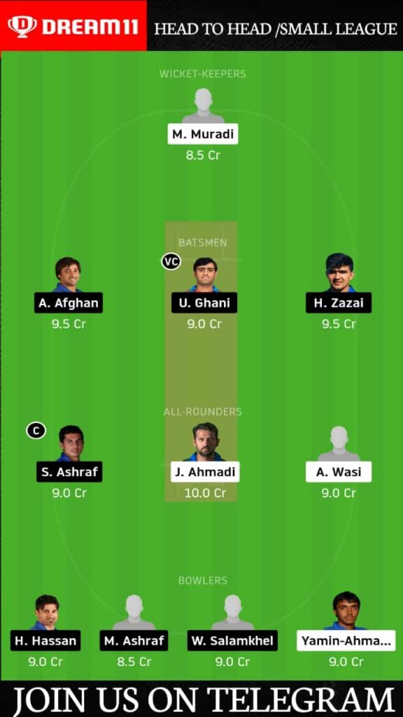 AS vs BD | Match 6, Shpageeza T20 League 2020 | Dream11 Today Match Prediction and Players Records