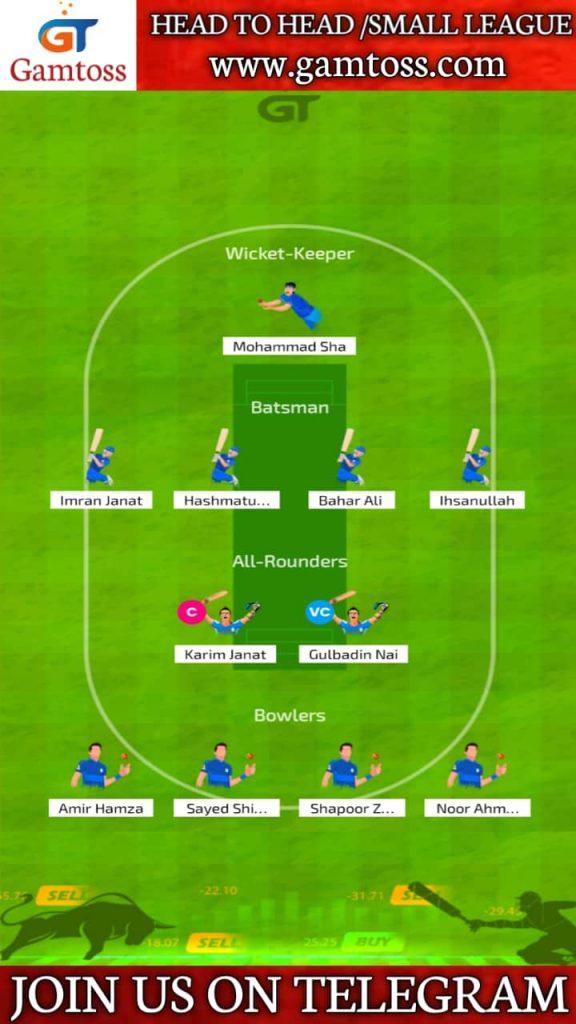 MAK vs BOD | Match 11, Shpageeza T20 League 2020 | Gamtoss Fantasy Cricket Tips, Playing XI & Players Records