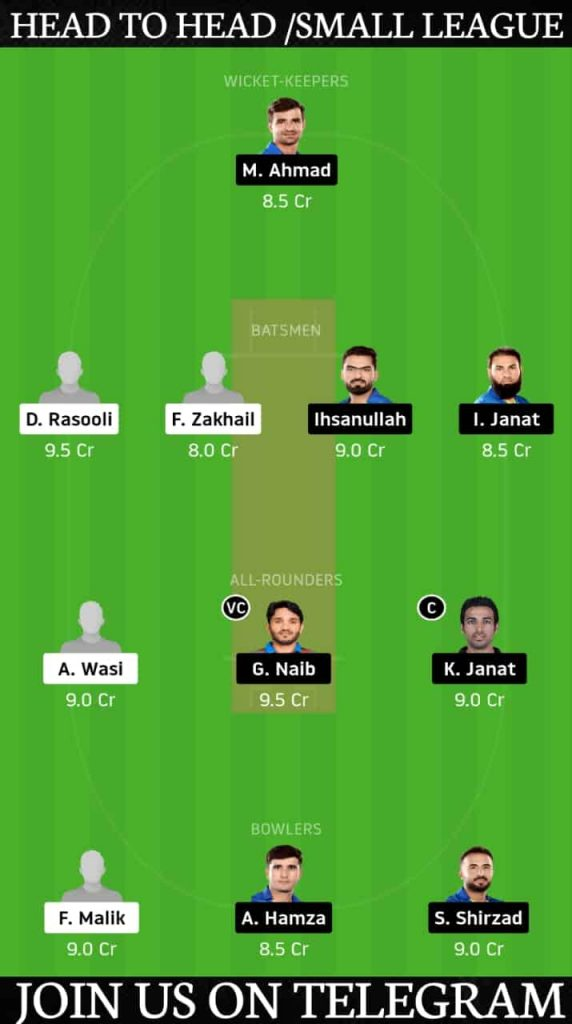 AS vs BOD | Match 17, Shpageeza T20 League 2020 | Dream11 Fantasy Cricket Tips, Playing XI & Players Records
