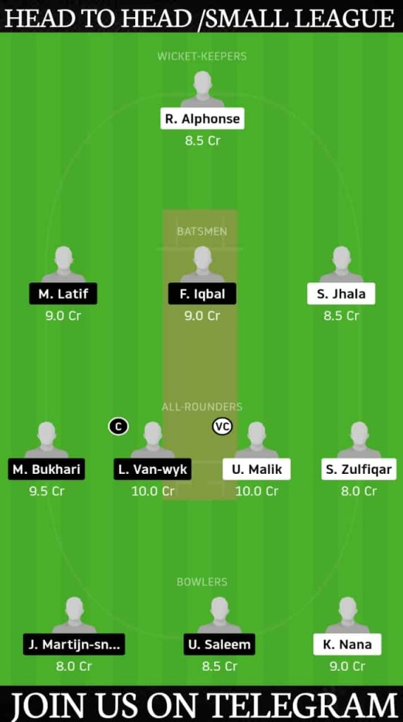 KAM vs SPC   Match 2, ECS T10 Capelle   Dream11 Today Match Prediction & and Players Records