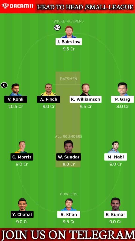 SRH vs BLR | Match 3, Indian Premier League 2020 | Dream11 Today Match Prediction, Playing XI & Players Records