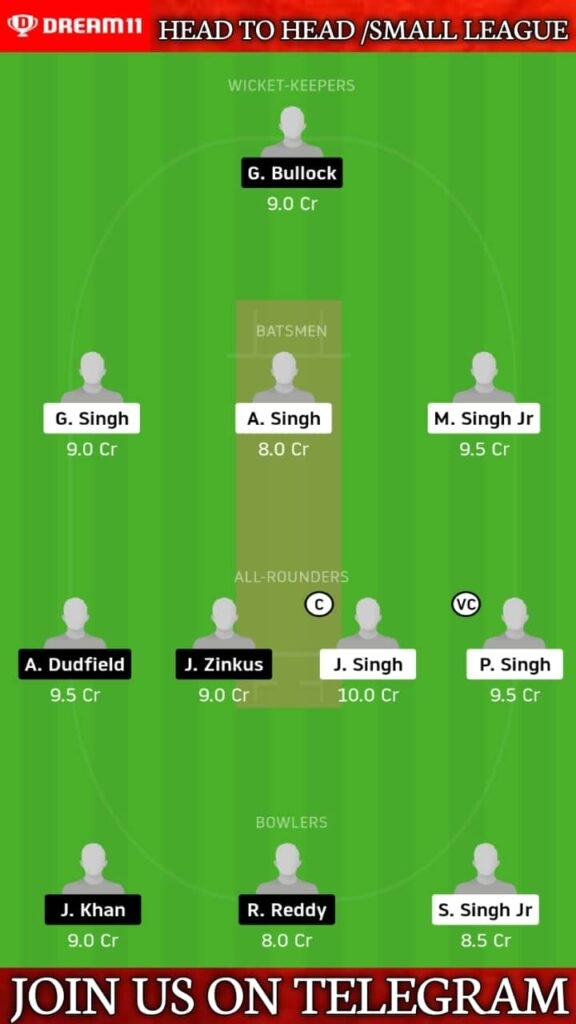 RCCL vs ACCA   Match 7, ECS T10 Cartaxo 2020   Dream11 Today Match Prediction & Players Records