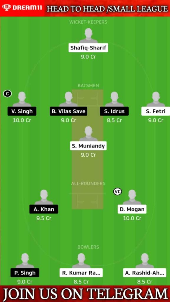 WW vs NS   Match 3, Malaysian T20 League 2020   Dream11 Today Match Prediction and Players Records