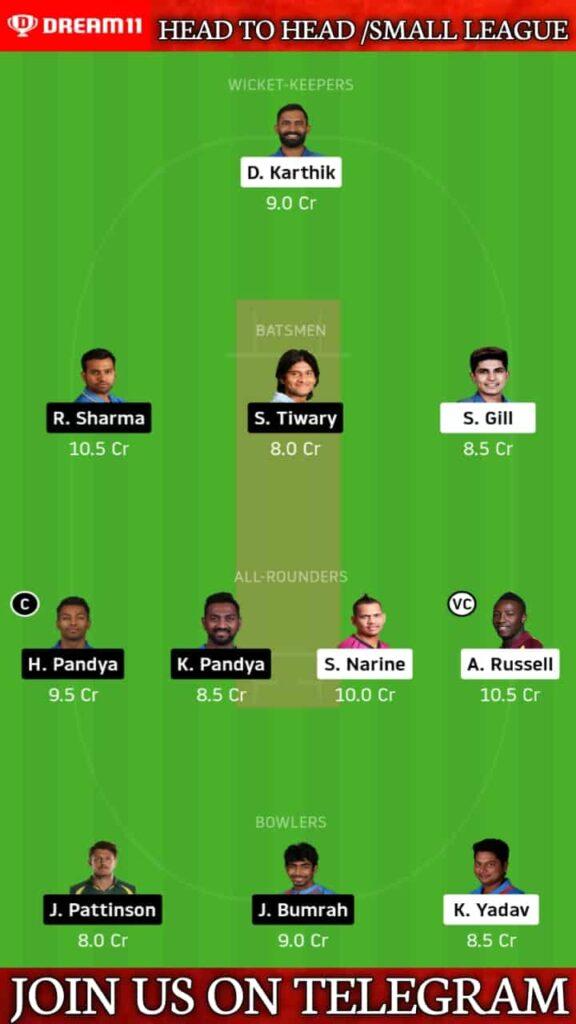 KKR vs MI Dream11 Prediction, Fantasy Cricket Tips: Players Stats, Head To Head Record & Playing XI - Match 5, IPL 2020
