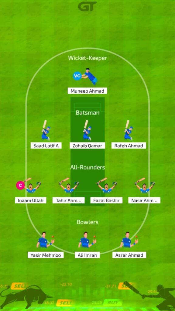 TUH vs SGH Gamtoss Today Match Prediction & Players Record | Match 4, European Cricket Series T10 Frankfurt 2020