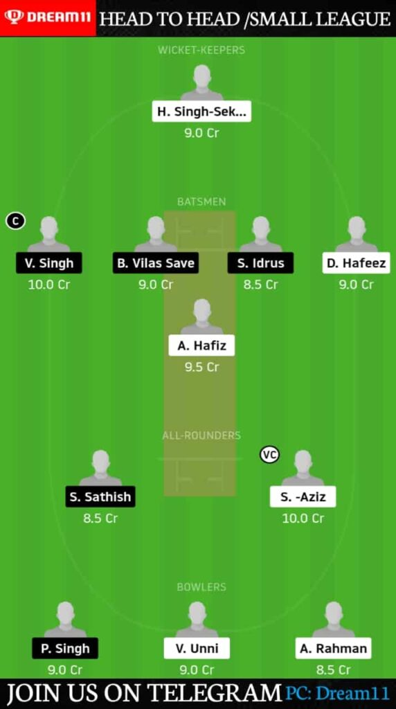 SH vs NS Dream11 Prediction, Fantasy Cricket Tips | Players Stats, Playing XI & Pitch Report - Malaysia T20, Match 5