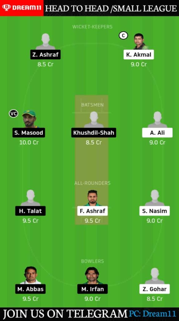 CEP vs SOP Dream11 Today Match Prediction, Fantasy Tips   Players Record, Playing XI & Pitch Report - Match 2, National T20 Cup 2020