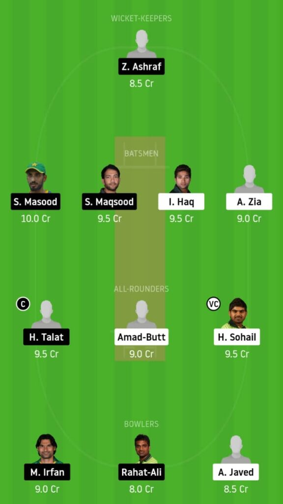BAL vs SOP Dream11 Today Match Prediction and Fantasy Tips | Players Stats, Playing XI & Pitch Report - Match 9, National T20 Cup 2020