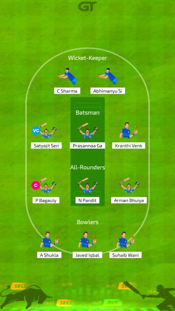 UCC vs PRS Gamtoss Today Match Prediction & Players Record   Match 3, European Cricket Series T10 Prague 2020