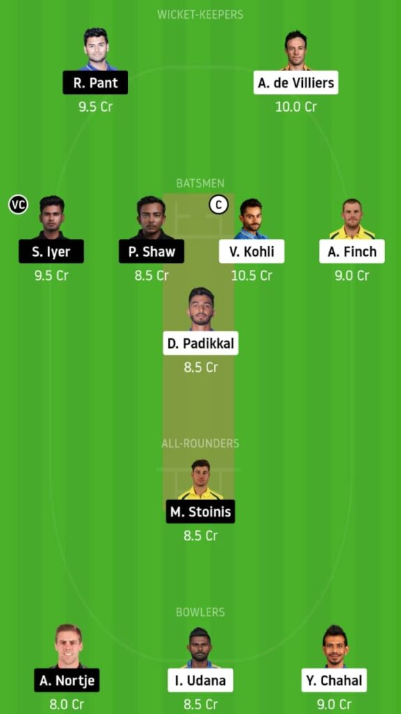RCB vs DC Dream11 Match Prediction & Fantasy Tips   Playing XI, Pitch Report and Match Preview - Match 19,IPL 2020