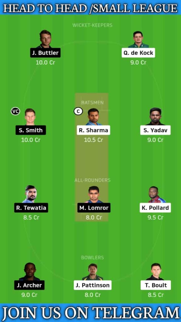 MI vs RR Dream11 Match Prediction & Fantasy Tips | Playing XI, Pitch Report and Match Preview - Match 20,IPL 2020