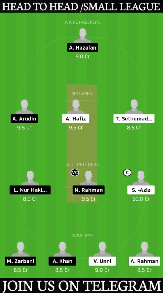 SH vs CS Dream11 Prediction, Fantasy Cricket Tips | Players Stats, Playing XI & Pitch Report - Malaysia T20, Match 9