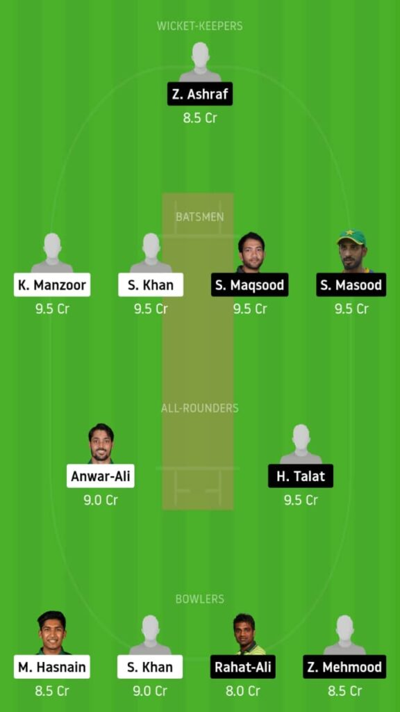 SIN vs SOP Dream11 Today Match Prediction and Fantasy Tips: Pitch Report, Playing XI & Players Record - National T20 Cup 2020, Match 16
