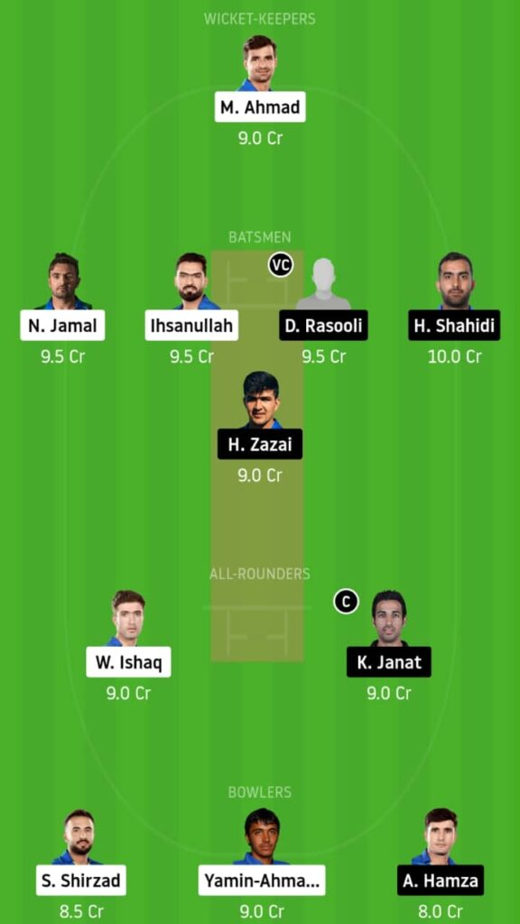 BOS vs BD Dream11 Today Match Prediction and Fantasy Tips: Pitch Report, Playing XI and Players Record - Match 1,Afghan ODD