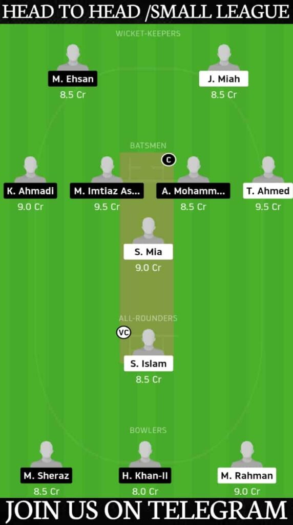 KCC vs UCC Dream11 Today Match Prediction & Players Record   Match 9, European Cricket Series T10 Barcelona 2020