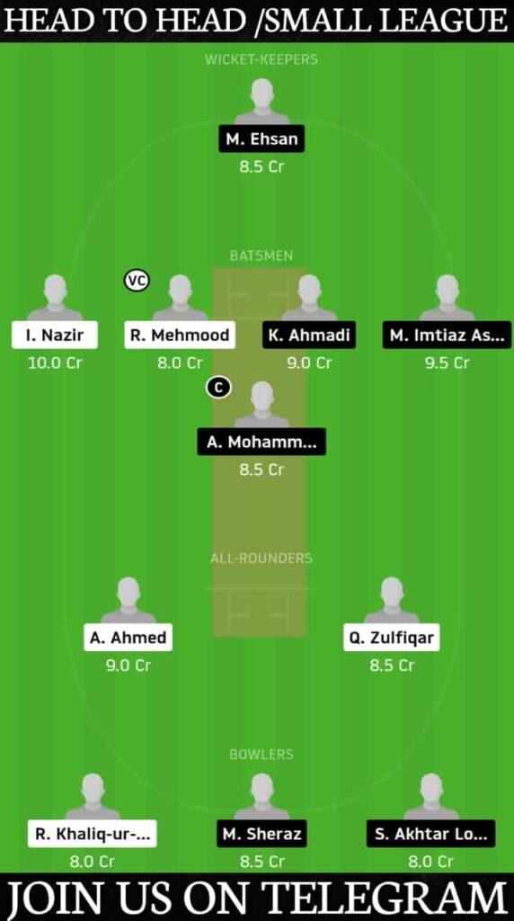 PKCC vs UCC Dream11 Today Match Prediction & Players Record | Match 19, European Cricket Series T10 Barcelona 2020
