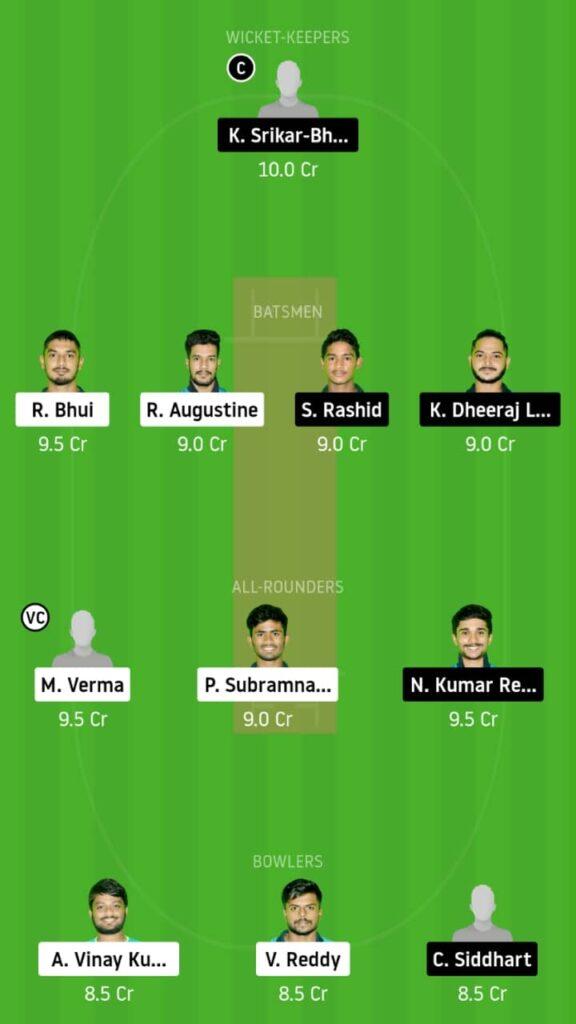 CPN-XI vs CHA-XI Dream11 Today Match Prediction & Players Record   Match 6,Karbonn Andhra T20 2020