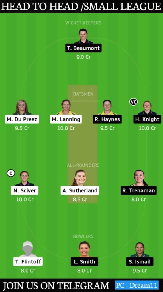 MS-W vs ST-W Dream11 Match Prediction & Fantasy Tips   Playing XI, Pitch Report and Head To Head - Match 5,Rebel WBBL 2020