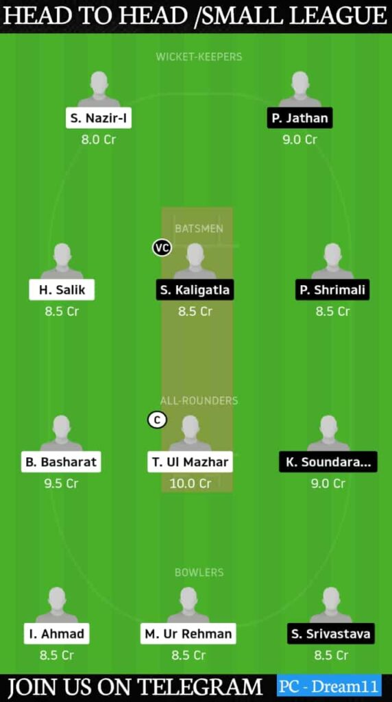 JUCC vs MBCC Dream11 Today Match Prediction & Players Record | Match 47, European Cricket Series T10 Barcelona 2020