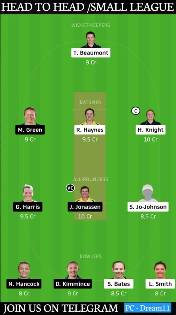 ST-W vs BH-W Dream11 Match Prediction & Fantasy Tips   Playing XI, Pitch Report and Head To Head - Match 14,Rebel WBBL 2020