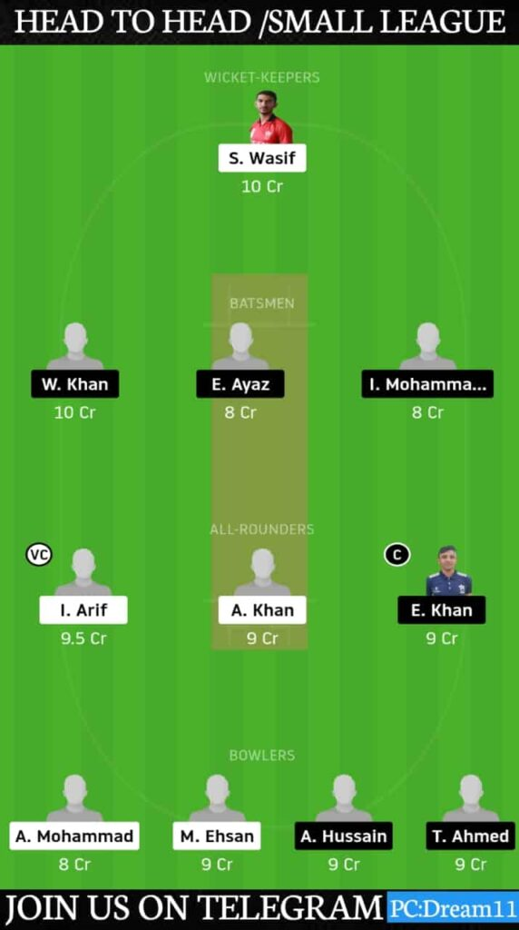 USRC vs DLSW Prediction, Dream11 Fantasy Tips: Playing XI, Pitch Report and Players Record | Match 8,Hong Kong T20 2020
