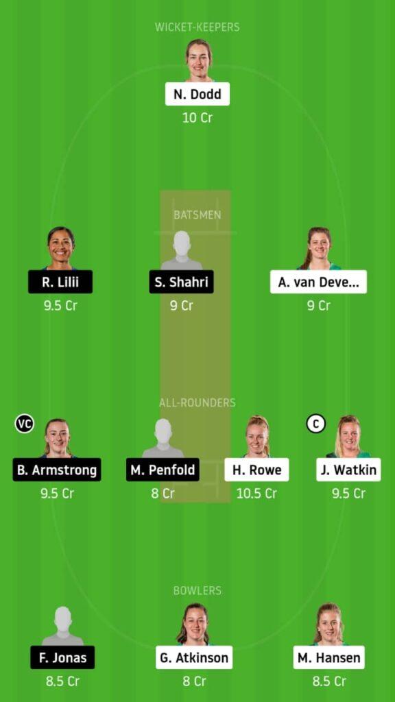 CH-W vs AH-W Prediction, Dream11 Fantasy Cricket Tips & Players Record | Match 1, New Zealand Women's ODD 2020