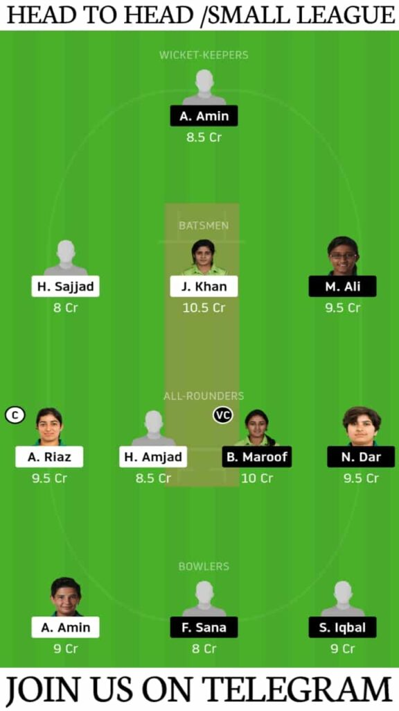 BLA-W vs CHA-W Prediction, Dream11 Fantasy Cricket Tips & Players Record   Match 2, Women's National Triangular T20 2020