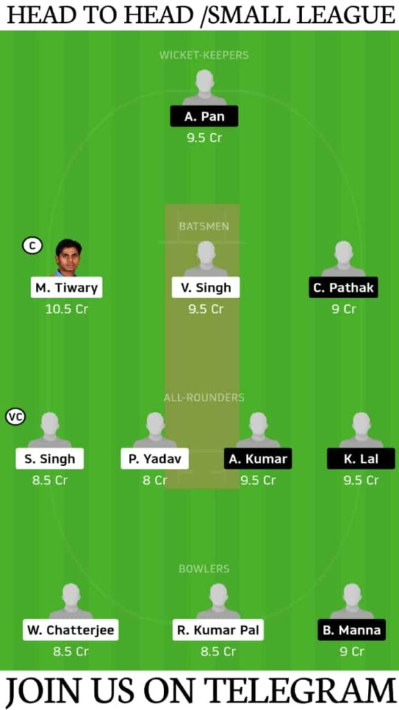 MBC vs CAL Prediction, Dream11 Fantasy Tips, Playing XI & Players Record | Match 1, Bengal T20 2020