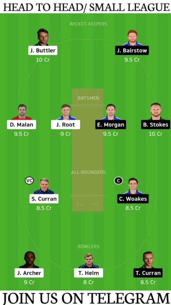 BUT vs MOR, Team Buttler vs Team Morgan Prediction, Dream11 Fantasy Tips, Playing XI & Players Record | Inter Squad Other T20 2020