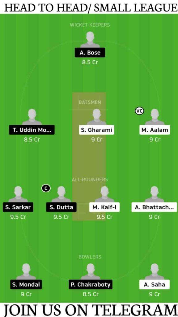TOC vs KAC Prediction, Dream11 Fantasy Tips, Playing XI & Players Record | Match 2, Bengal T20 2020