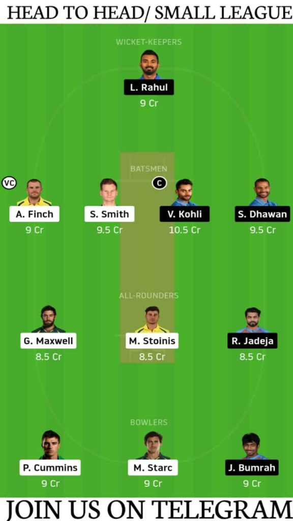 Australia vs India Prediction, Dream11 Fantasy Cricket Tips, Playing XI, Pitch Report and Head To Head Record | Match 1, Australia vs India ODI 2020