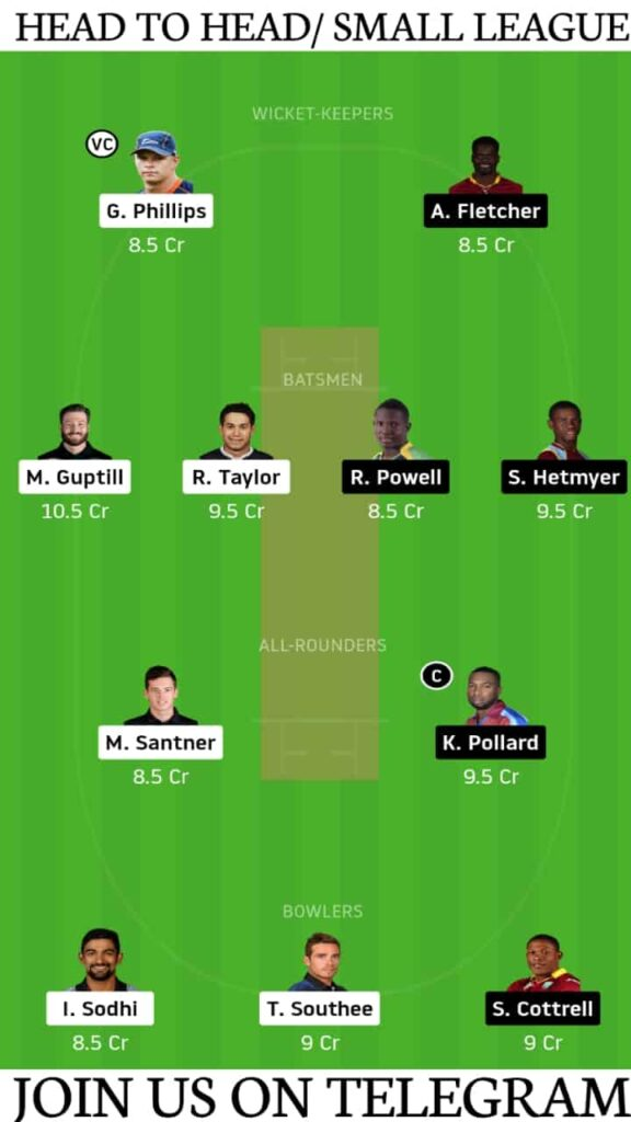 NZ vs WI Prediction, Dream11 Fantasy Cricket Tips, Playing XI, Pitch Report and Head To Head Record — Match 1, New Zealand vs West Indies T20I 2020