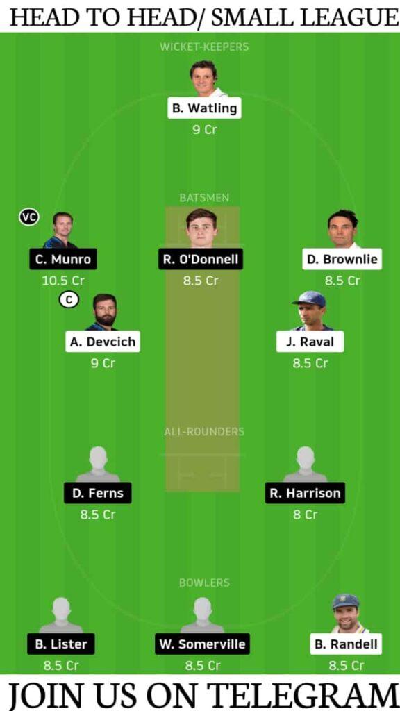 NK vs AUK Dream11 Prediction, Fantasy Cricket Tips, Playing XI & Players Record   Match 3, New Zealand ODD 2020
