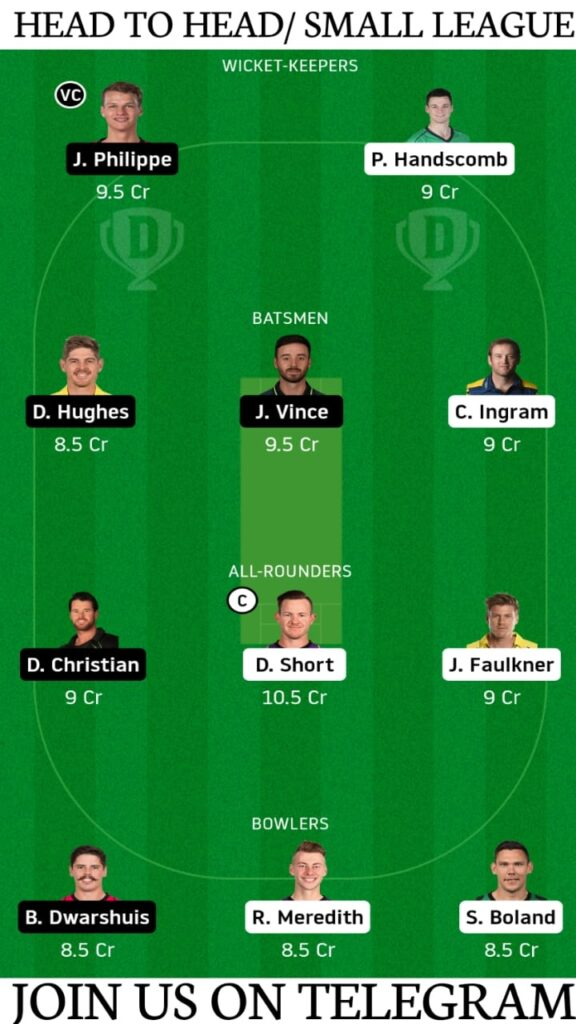 HUR vs SIX Dream11 Prediction, Fantasy Cricket Tips, Playing XI, Pitch Report and Head To Head Record | Match 1, KFC Big Bash League T20 2020