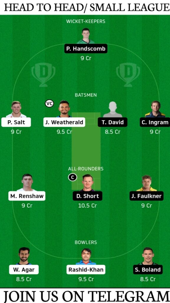 STR vs HUR Dream11 Prediction, Fantasy Cricket Tips, Playing XI, Pitch Report and Head To Head Record   Match 5, KFC Big Bash League T20 2020