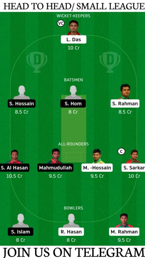 GGC vs GKH Dream11 Prediction, Fantasy Cricket Tips, Playing XI, Pitch Report and Players Record   Qualifier 1, Bangabandhu T20 Cup 2020