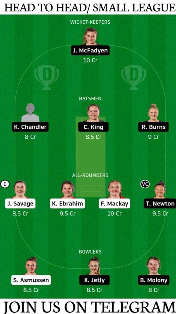 CM-W vs WB-W Dream11 Prediction, Fantasy Cricket Tips, Playing XI, Pitch Report and Players Record | Match 6, New Zealand Women's ODD 2020